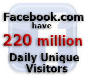 Facebook.com have 220 million