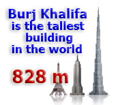 Burj Khalifa is the tallest building