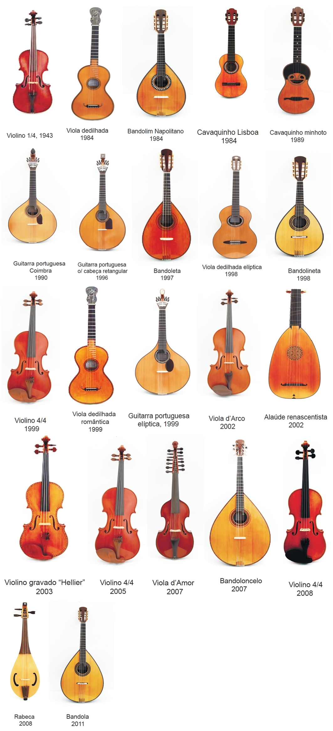 Instrumentos expostos catálogo